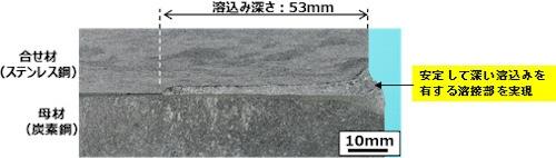 図2:新技術で得られた溶接部断面の例 レーザー出力25kW、溶接速度は0.5m/minの条件で加工し、溶込み深さ53mmの溶接部を得た。(出所:JFEスチー)