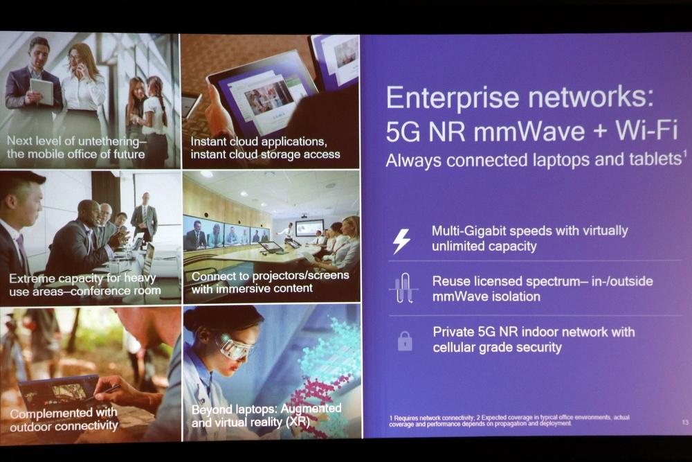 社内で高速5Gネットワークを利用する場合の用途例