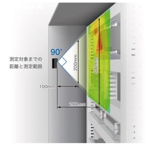 図3:盤内への温度センサーの設置イメージ(出所:オムロン)