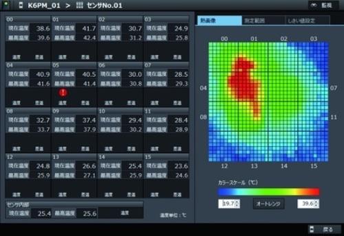 図4:監視用画面のイメージ(出所:オムロン)