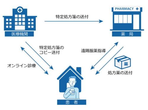 実証実験の実施概要のイメージ(出所:MRT)