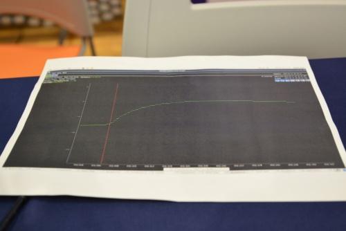 図2 弾丸発射を示すという温度上昇のグラフ