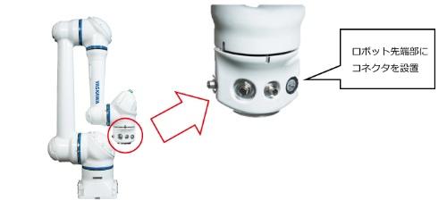 図2:ロボット先端部に搭載したコネクター