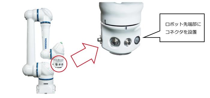 図2:ロボット先端部に搭載したコネクター (出所:安川電機)