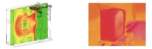 図4:気流・温度分布の解析(左)と、室外機吸い込み口付近の温度46℃を試験室で再現した様子(右)