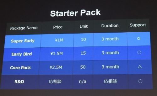 ユーザー企業向けの「Starter Pack(スターターパック)」の料金体系