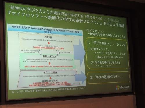 「マイクロソフト~新時代の学びの革新プログラム」の全体像