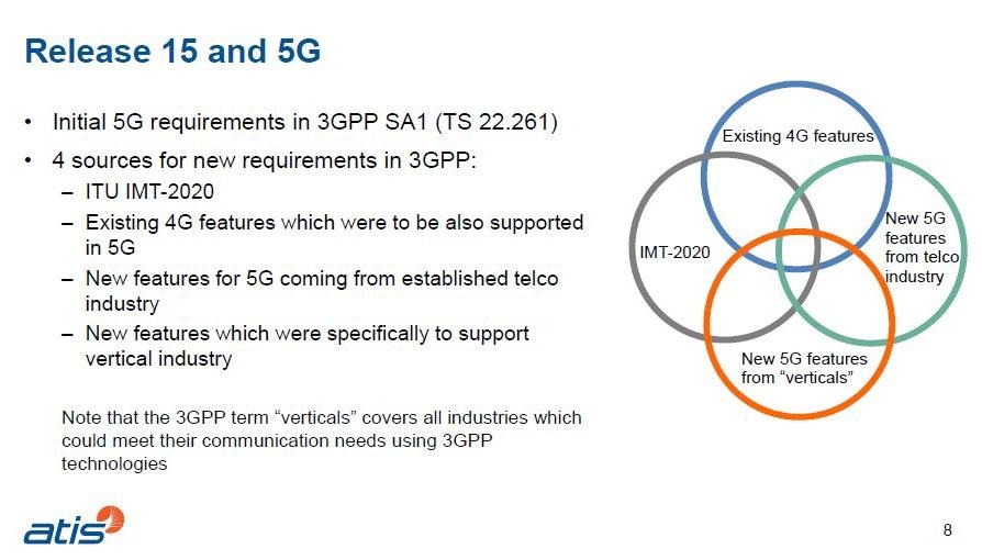 3GPP 5Gが検討を進める要求仕様の4つの源流 出所:3GPP