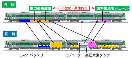 図2 機器の配置の変更