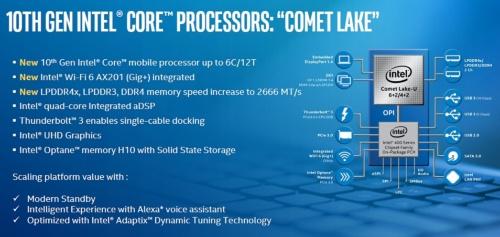 今回の新製品の概要。Intelのスライド