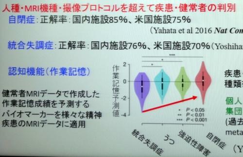 正解率は70%以上に(写真:日経xTECH)