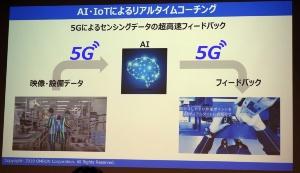 リアルタイムコーチングにおける5Gに役割(資料:オムロン、撮影:日経 xTECH)