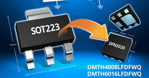 2.0mm×2.0mm×0.6mmと小さい車載向けMOSFET。Diodesのイメージ