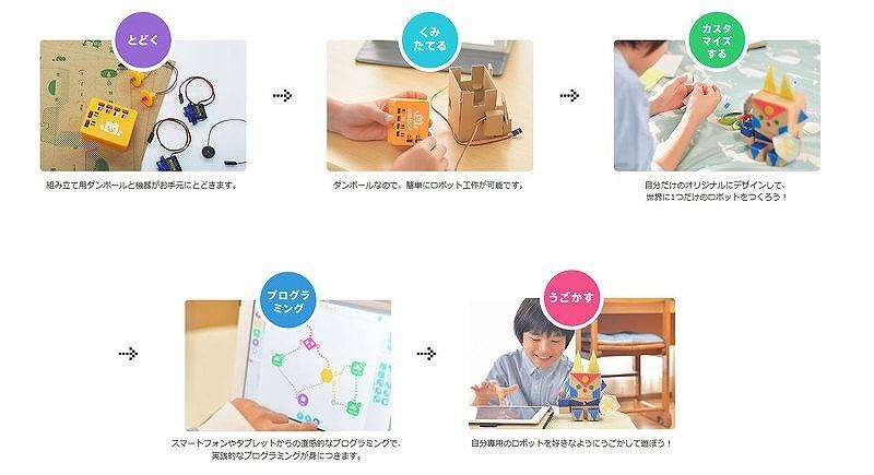 NTTドコモの「embot」は段ボールのロボットを動かせる (出所:NTTドコモ)