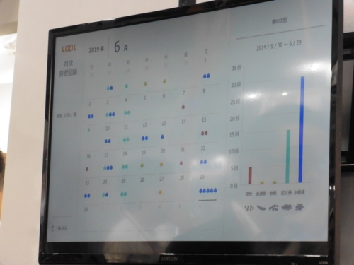 記録したデータをまとめて表示させることも可能