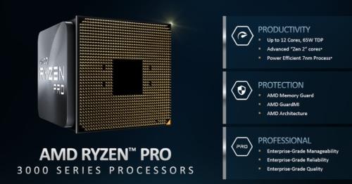 Ryzen Pro 3000シリーズの概要