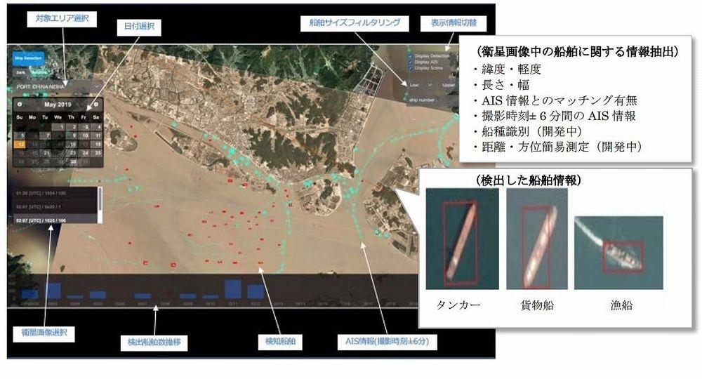 「高頻度船舶検出サービス」のイメージ (出所:スカパーJSAT、衛星ネットワーク)