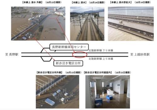 図1:北陸新幹線本線の被害状況(出所:JR東日本)