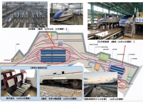 図3:新幹線車両の被害状況(出所:JR東日本)