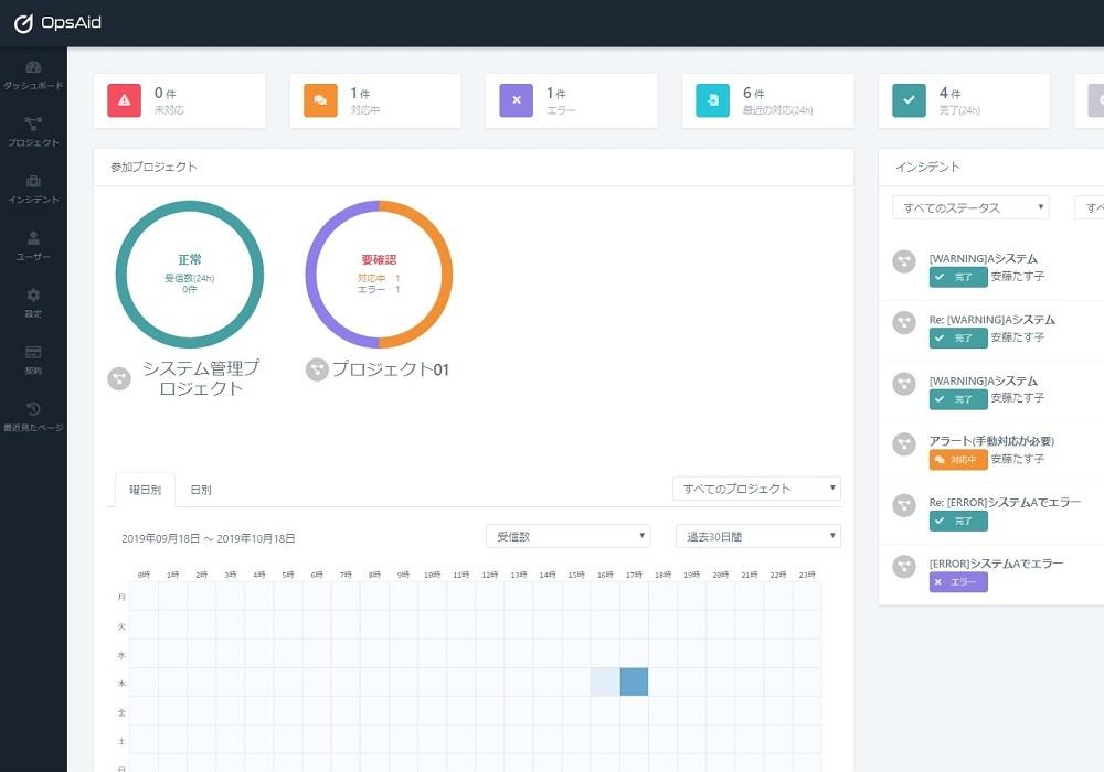 インシデント管理サービス「OpsAid」の管理画面