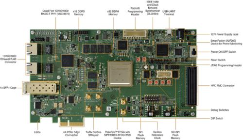 商用のPolarFireベースの開発ボード。Microchipの写真
