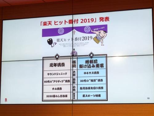 写真1●楽天が「ヒット番付 2019」を発表