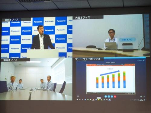 写真8●HDコムによるビデオ会議にSkype for Business(右下)を接続