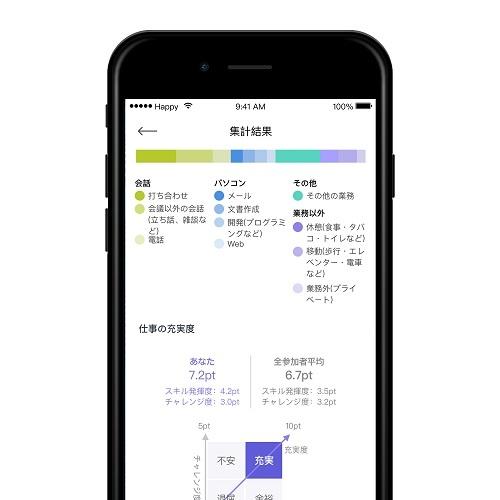 日立製作所のスマートフォンアプリ「ハピネスプラネット」の画面
