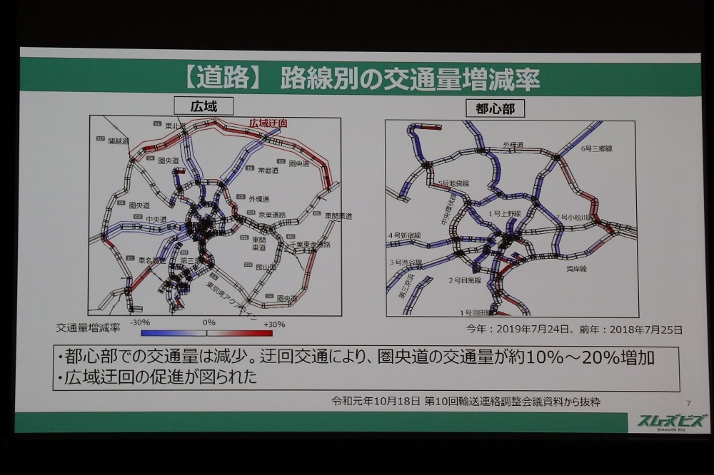 スムーズビズ推進期間中の道路の路線に関する結果を示すスライド (出所:東京都)