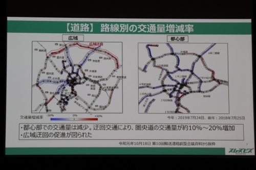 スムーズビズ推進期間中の道路の路線に関する結果を示すスライド