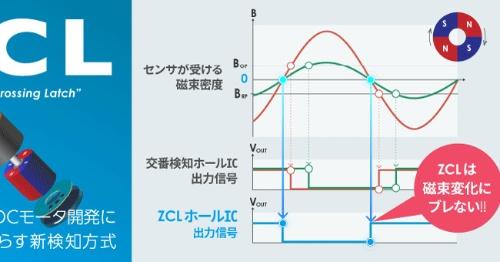 ZCL検知方式を採用した民生機器向けホール効果センサーICの動作原理。エイブリックの図