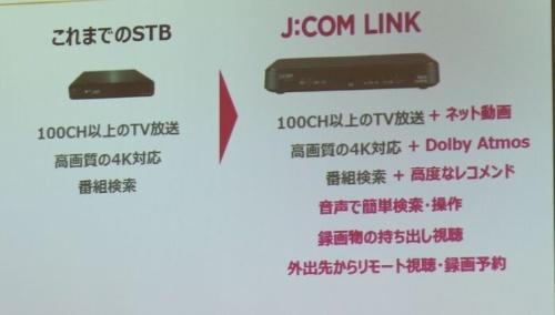 新STB「J:COM LINK」の提供を12月1日開始
