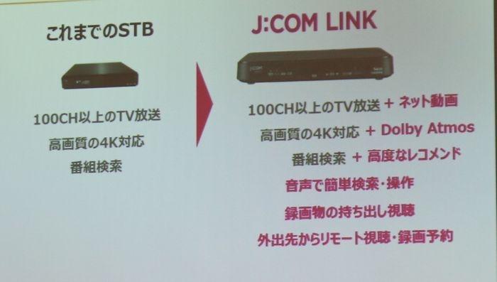 新STB「J:COM LINK」の提供を12月1日開始 (ジュピターテレコムの発表会から、以下同)