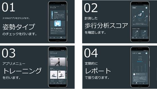 アプリのイメージ (出所:NEC)