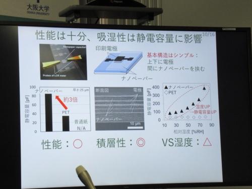CNF製コンデンサーの性能