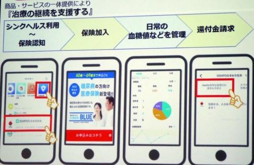 アプリの利用方法(スライド:SOMPOひまわり生命保険、撮影:日経 xTECH)