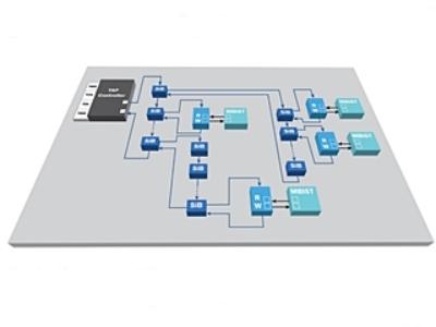 Tessent MemoryBISTを使ってIC/SoCに追加されるテスト専用回路の例。Mentorのイメージ