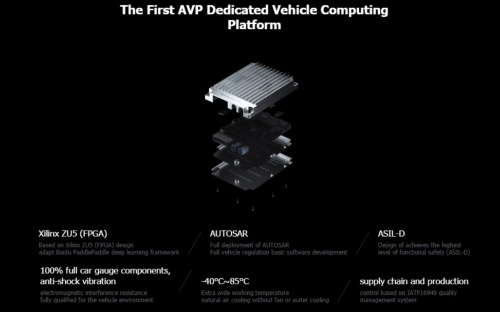 Baiduの量産可能なAVPプラットフォームの概要。同社のイメージ