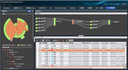 JP1/IM2の統合運用画面、システムに異常があった際の影響範囲をサンバーストやツリーグラフで可視化する