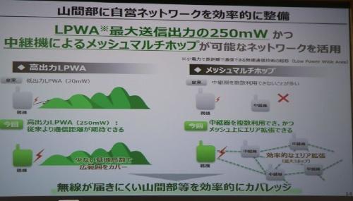 山間部に自営ネットワークを効率的に整備