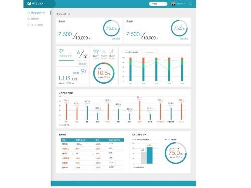 WELSAの企業向け画面のイメージ