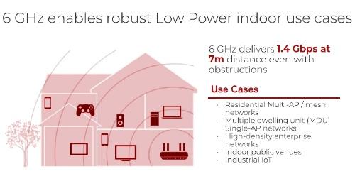 6GHz帯利用のWi-Fi 6Eを家庭で使うメリットやユースケース。Broadcomのスライド