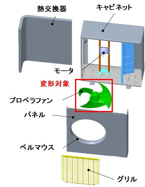 図1 空調機の3Dモデル