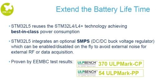 STML4/L4+の低消費電力技術を引き継いだ