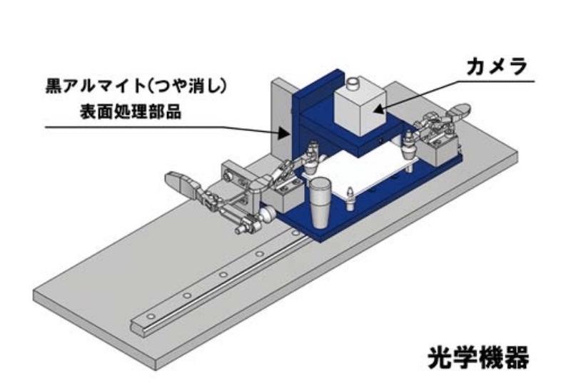 図2:光学機器につや消しの黒アルマイト処理した部品を搭載した例 濃い色の部分がつや消しの部品。(出所:ミスミグループ本社)