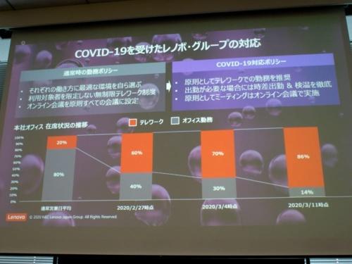 写真8●レノボ・グループの新型コロナウイルス対応