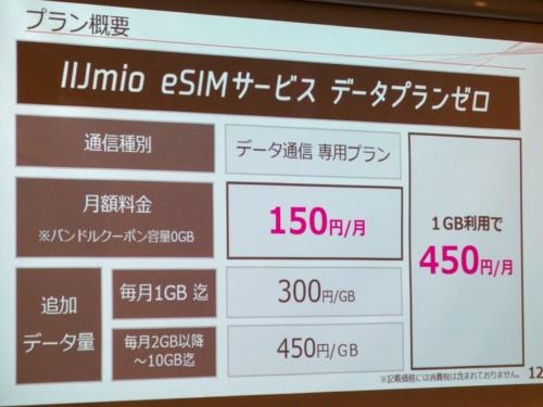 写真6●新プラン「IIJmio eSIMサービス データプラン ゼロ」の概要
