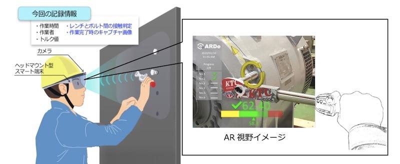 図1:新システムを活用したボルト締結作業のイメージ (出所:日立製作所)