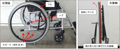 図2:当該製品の変形した右後輪(出所:国民生活センター)