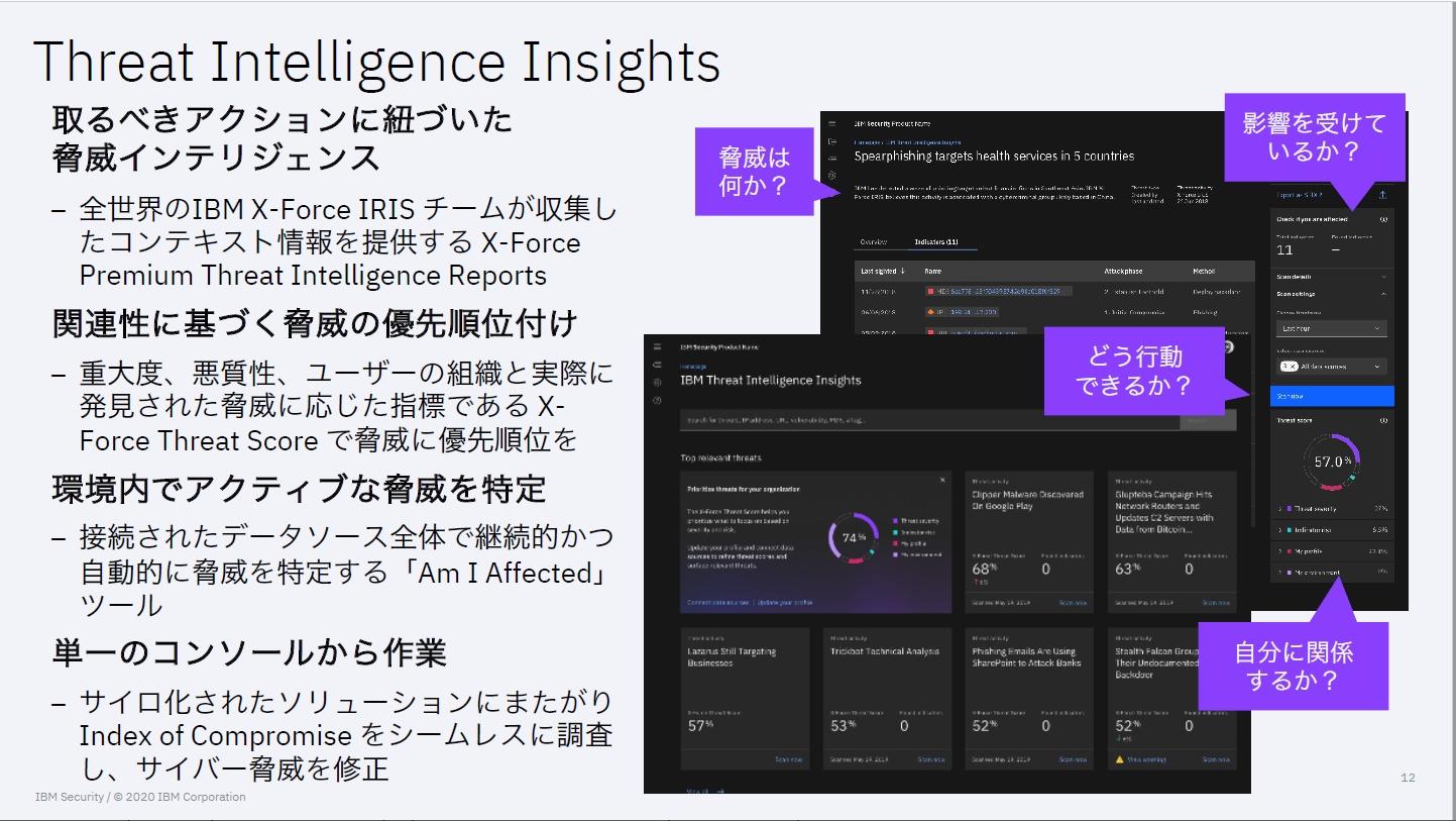 「Threat Intelligence Insights」の画面イメージ
